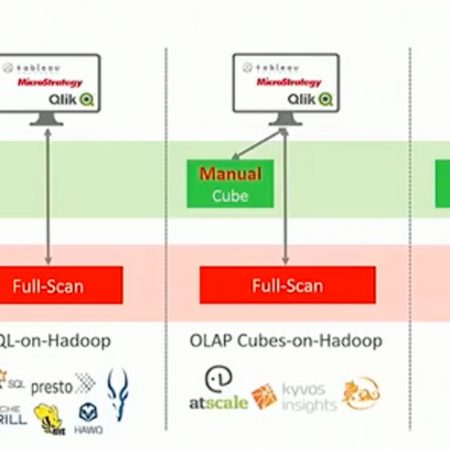 bi-on-hadoop-comparison-450x450